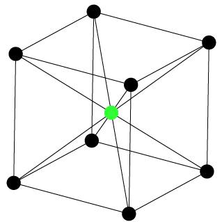 chlorophyll-thumb